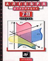 Алгебра в схемах и таблицах отзывы