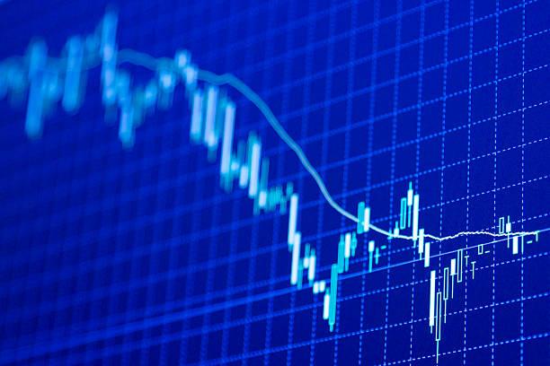 Фундаментальный и технический анализ рынка - Что лучше?